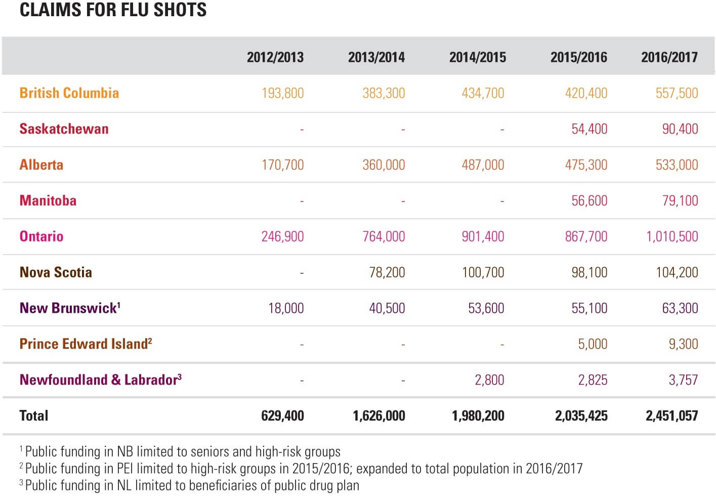 Flu_shot_claims_Nov_2017